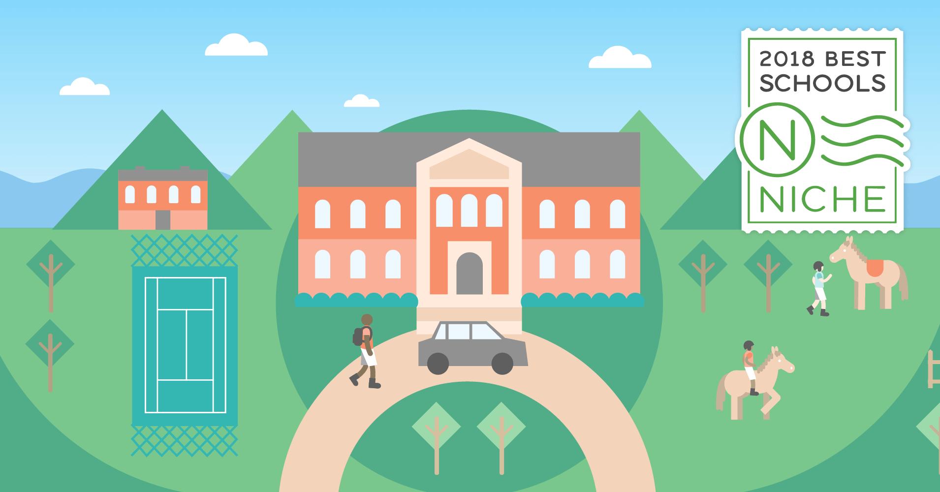 Best Boarding Schools In America Niche - Easily coolest school world