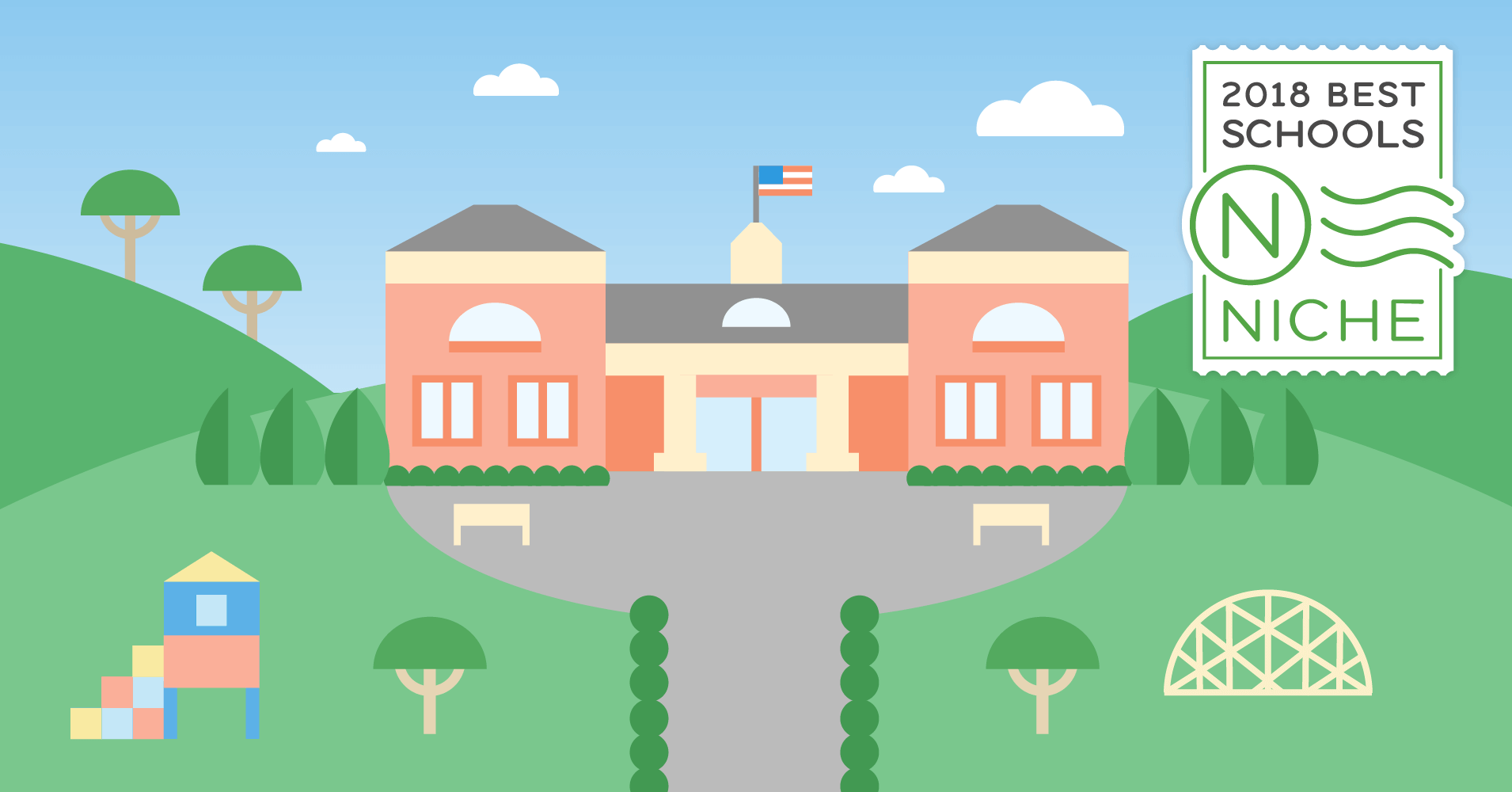 Best Public Elementary Schools In America Niche - Easily coolest school world