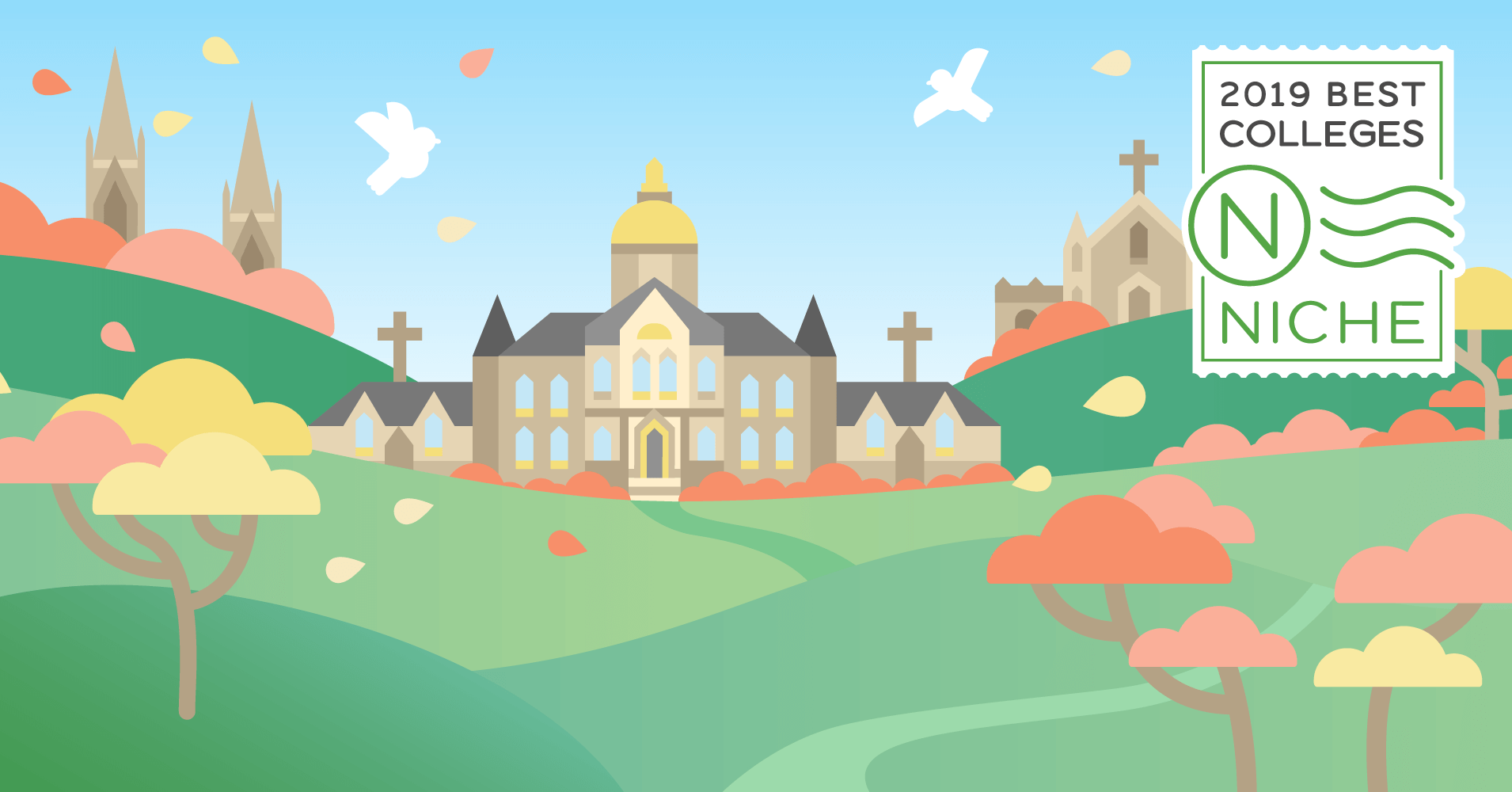 2019 Best Catholic Colleges in America - Niche