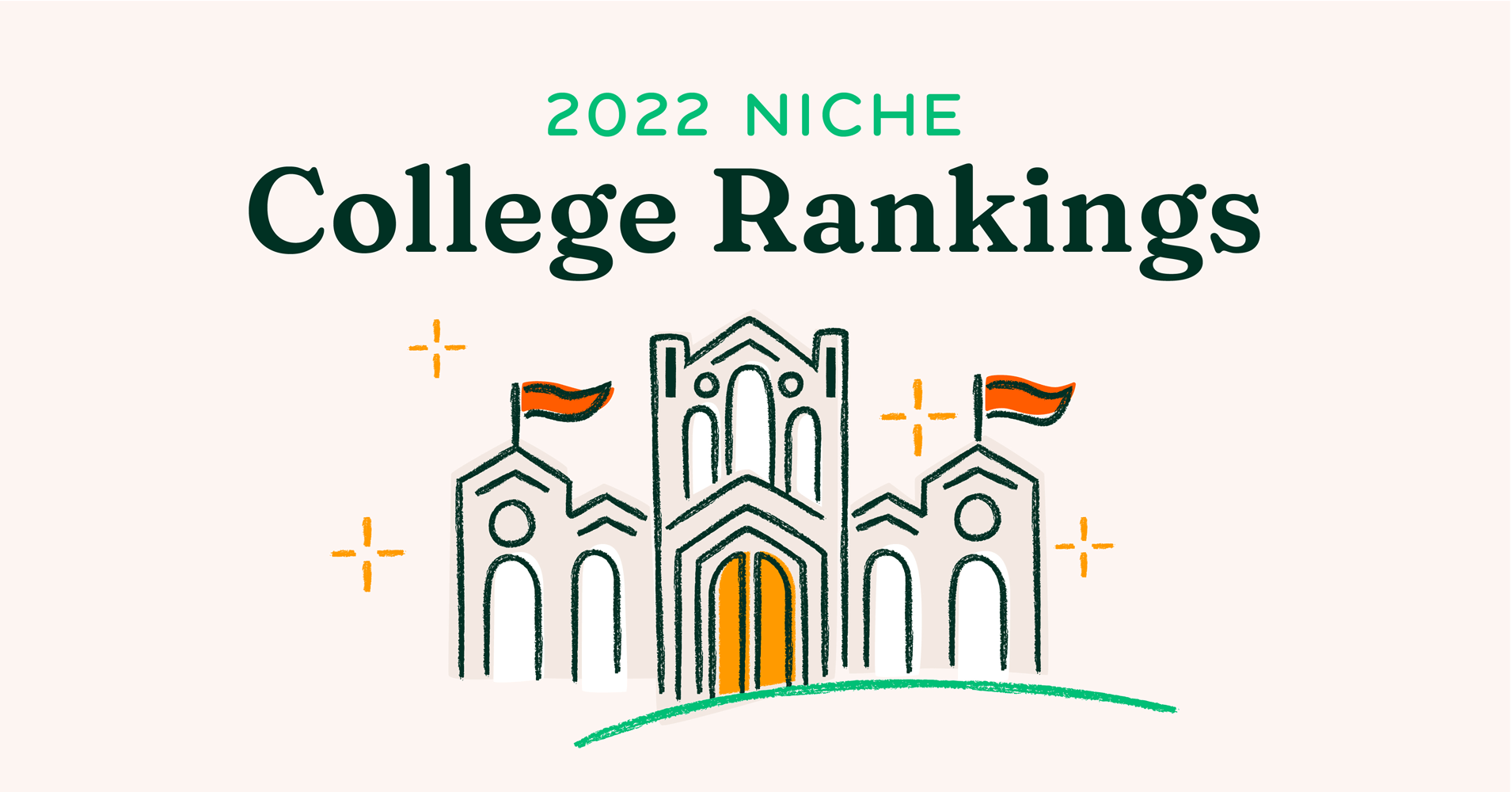 2019 College Rankings - Niche